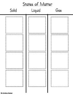 This is a sorting activity on the three states of matter. Students determine whether each picture is a solid, liquid, or gas. Students paste the pictures in the correct column. This was created in black and white for easy printing and duplicating
