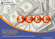 Most appropriate rupee exchange rate for money exchange  #bestforexrates #bestforexratesonline #buyforex onlineIndia #sellforexonlineindia