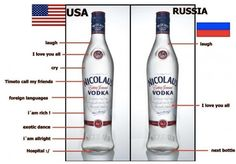 Cultural differences between Americans and Russians
