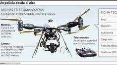 Resultado de imagen de drones militares