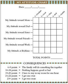 Dr. Dobson, Family Talk, Attitude chart for younger children
