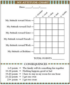 Dr Dobson Family Talk Atude Chart For Younger Children