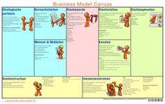 business-model-canvas-pdf