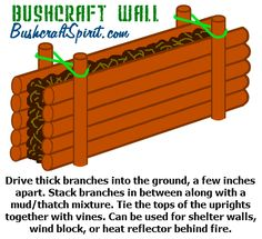 Top bushcraft techniques that all survival fanatics will definitely want to learn today. This is essentials for bushcraft survival and will save your life. Survival Shelter, Survival Food, Homestead Survival, Wilderness Survival, Camping Survival, Outdoor Survival, Survival Prepping, Survival Skills, Survival Hacks