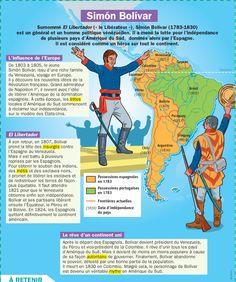 Fiche exposés : Simon Bolivar Plus Spanish Language, French Language, Learn French, Learn English, French Resources, Teaching Aids, School Subjects, Historical Images, Spanish Lessons