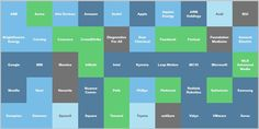most disruptive companies in 2013