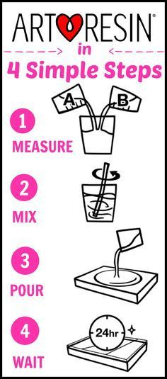 The perfect ArtResin pour: MEASURE equal parts resin & hardener. MIX for 3 full minutes POUR, spread & remo… – resin crafts Art Resin, Acrylic Resin, Acrylic Art, Resin Pour, Resin Molds, Acrylic Pouring Art, Diy Resin Crafts, Resin Tutorial, Print Your Photos