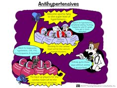 Nursing Mnemonics and Tips: antihypertensives. I find this so adorable and amusing