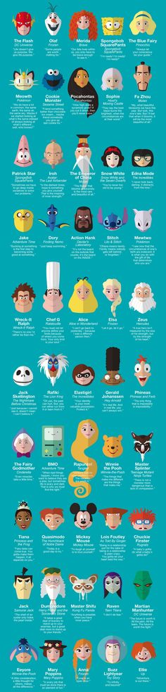 Awesome inspirational quotes from 50 well loved children's characters. #positivefamilies