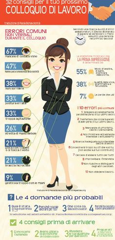 Many practical tips for the job interview- Tanti consigli pratici per il colloquio di lavoro Many practical tips for the job interview - Desperate Housewives, Italian Language, Learning Italian, Study Tips, Things To Know, Personal Branding, Problem Solving, Self Improvement, Self Help