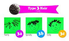 Type 3 Natural Hair - 3a 3b 3c