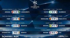 دوري أبطال أوروبا لكرة القدم : نتائج اليوم الثاني من مباريات...