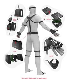 PERCEPTION NEURON is a motion capture suit designed to be affordable for the masses. Augmented Reality, Virtual Reality, Powered Exoskeleton, Robotic Automation, Video Game Reviews, Motion Capture, Mary Sue, Digital News, New Inventions