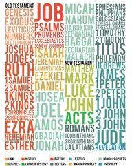 Books of the bible memorization chart