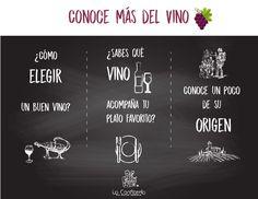 """Cada día te daremos  a conocer todo sobre el mundo del vino. #winetime #vinos #regala #detallesempresariales #regalosdiferentes @laconfiteriacol  #fortaleciendolazos #regalostodacolombia"""" Chalkboard Quotes, Art Quotes, Instagram, World, Frases, Wine, Getting To Know"""