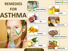 Home remedies for asthma include deep breathing Pranayam Indian gooseberry ginger drumstick leaves bitter gourd roo Home Remedies For Asthma, Asthma Relief, Natural Remedies For Arthritis, Asthma Symptoms, Health Remedies, Allergy Asthma, Holistic Remedies, Allergies, Mind Maps