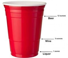 Pour the perfect drink using this handy Solo cup guide.