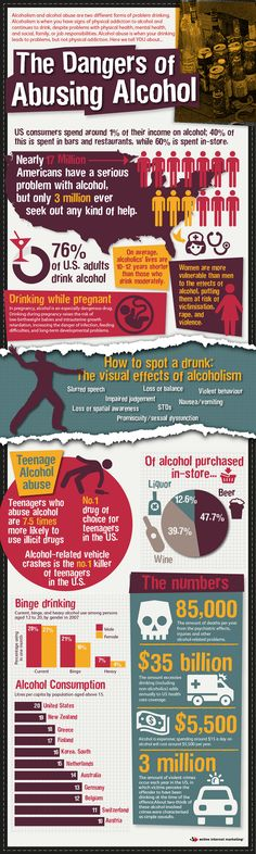 Alcohol abuse and binge drinking pose several risks including addiction, health and social problems, even death. Learn the dangers and compelling statistics Health Class, Health Education, Mental Health, Physical Education, Dangers Of Alcohol, Alcohol And Drug Abuse, Substance Abuse Counseling, Quitting Alcohol, Substance Abuse Treatment