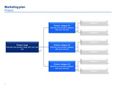Marketing Plan Template  Marketing Plan Template And Students