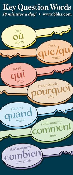 French vocabulary - Key Question Words by willie French Language Lessons, French Language Learning, Learn A New Language, French Lessons, Spanish Lessons, Spanish Language, Dual Language, German Language, Spanish Quotes