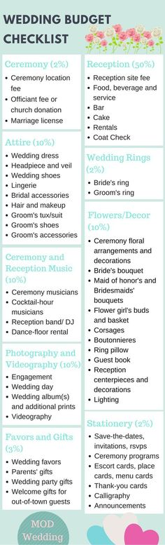 This comprehensive wedding budget checklist will help you budget how much to spend on each part of your wedding.