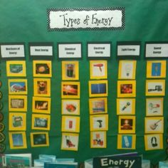 Classifying types of energy activity