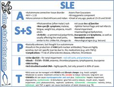 SLE - Systemic Lupus Erythematosus | almostadoctor.com - free medical student revision notes