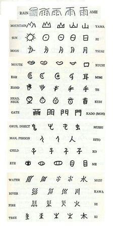 雨 (ame) lluvia 山 (yama) montaña 日 (hi) sol 月 (tsuki) luna 口 (kuchi) boca 耳 (mimi) oreja 手 (te) mano 首 (kubi) cabeza 門 (kado) puerta 虫 (mushi) insecto 人 (hito) persona 子 (ko) niño 目 (me) ojo 水 (mizu) agua 川 (kawa) río 火 (hi) fuego 木 (ki) árbol