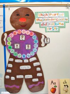 gingerbread cookie activity--good pie graph of which part did you bite first.