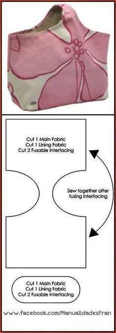 einfaches Schnittmuster einer Tasche