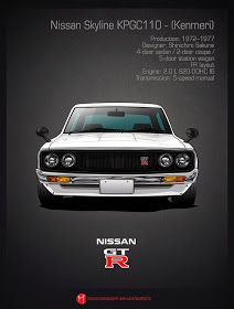 InstaCarros: Todos los modelos del Nissan Skyline GT-R en Imágenes Nissan Skyline Gtr, Classic Japanese Cars, Car Illustration, Illustrations, Japan Cars, Jdm Cars, Dream Cars, Engine, Garage