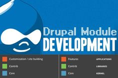 awesome The time is becoming a lot more advanced and it has also helped in making the wo... Drupal My Style Check more at http://feedmaster.net.ua/en/2016/12/04/the-time-is-becoming-a-lot-more-advanced-and-it-has-also-helped-in-making-the-wo-drupal-my-style/