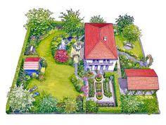 Geschickte Planung für einen neuen Garten - Mein schöner Garten