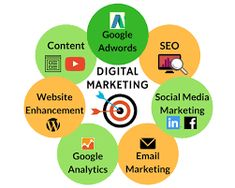 We assist small and medium sized business with full scale affordable digital marketing Services. Website design, SEO, PPC, Social Media and Content Marketing. Social Media Marketing Companies, Seo Digital Marketing, Online Marketing Services, Best Seo Services, Best Digital Marketing Company, E-mail Marketing, Marketing Training, Internet Marketing, Business Marketing