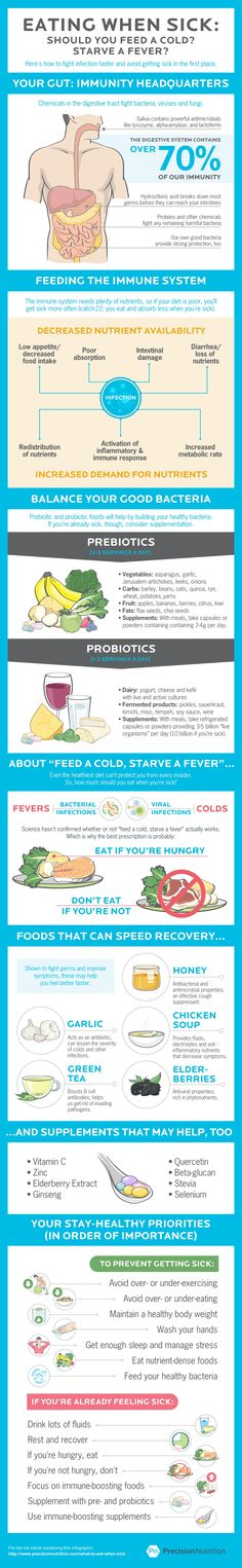 What should you eat when sick? Tips for boosting immunity and speeding recovery. http://www.precisionnutrition.com/what-to-eat-when-sick-infographic