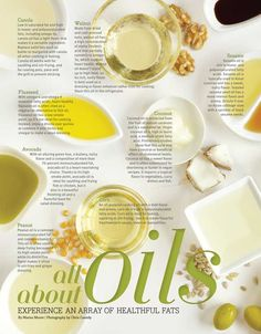All About Oils.  Food & Nutrition Magazine - January/February 2014 - Page 20-21