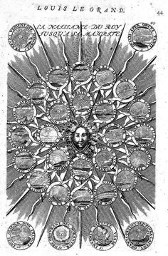 The radiant sun with a face adopted as an emblem by Louis XIVth was meant to symbolize his sovereign power and to indicate that he viewed himself as matchless among kings; but it also conveyed the notion of a brilliant and enlightened reign in spiritual, intellectual, and material domain