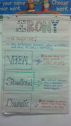 Irony Anchor Chart This would be good to make when we read Pippi Longstocking! There is so much irony, especially sarcasm!