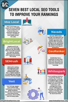So, here are the 9 best local SEO tools you should use to improve your local search rankings. Social Media Marketing, Digital Marketing, Local Listings, Seo Tools, Best Seo, Local Seo, Seo Company, Search Engine Optimization, Improve Yourself