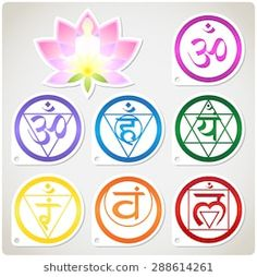 The character set of the chakras and the lotus - the spiritual practices of Buddhism