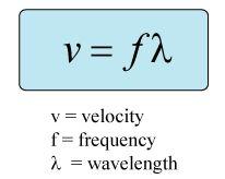 physics liquids equations | SPM and GCSE Physics Flash Card - Sound Wave