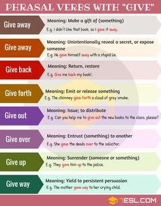Common Phrasal Verbs in English and Their Meanings 6 list Common Phrasal Verbs List from A-Z English Prepositions, English Verbs, Learn English Grammar, English Vocabulary Words, Learn English Words, English Phrases, English Language Learning, English English, English Study