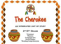 Social studies on pinterest cardinal directions social studies and
