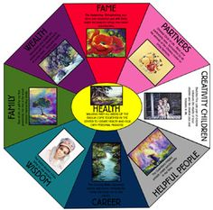 Feng Shui Cubicle Map   Know What is Feng Shui In Just 5 Minutes   Just In Five Minutes