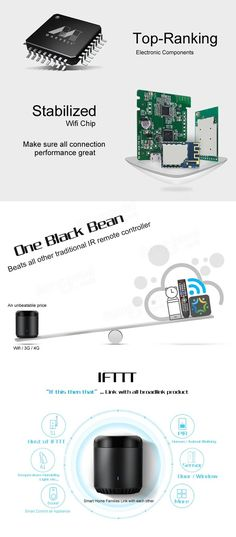 NEW Upgrade Version Broadlink Black Bean Smart Home Wifi Universal IR Remote Controller Smart Controller at Banggood