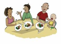 Communication in the family is any form of expressing and listening to ideas, feelings, and opinions  of any family member. It is the best way to form greater bonding and understanding of each family member.