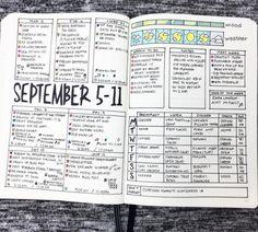 weekly layout idea #