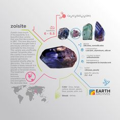 Zoisite was named after Austrian scientist and naturalist Baron Sigmund Zois von Edelstein who first identified Zoisite as being a unique mineral species.