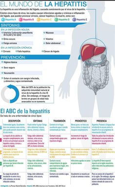 menu diario para bajar el acido urico ejercicios recomendados para bajar el acido urico sintomas del acido urico bajo en la sangre