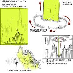理屈に基づいた爆発の描き方まとめ [33]